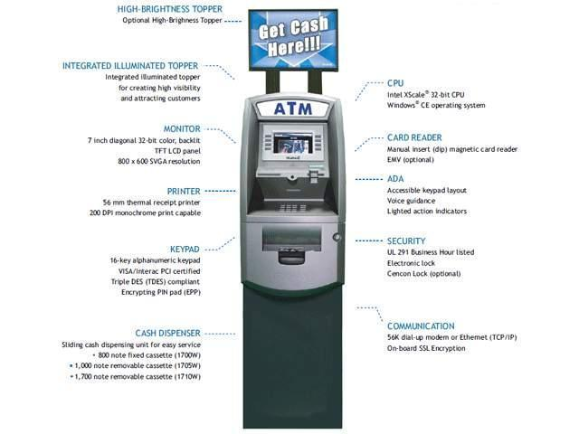 Hantle 1717W ATM Machine - Shell Unit